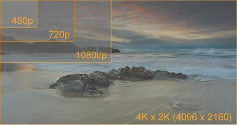 4k comparison what is 4k ultra hd news opinion pcmag