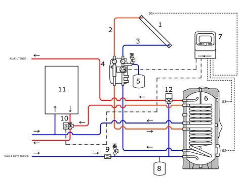 impianti di scarico bagno impianti di scarico bagno ispirazione di design per la