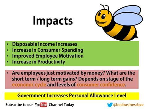 bee business bee bee business bee government economic policies presentation
