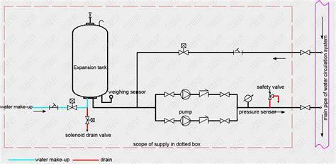 water pressure tank installation diagram water free