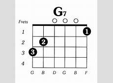 C Major - Free Guitar Chord Chart G 7 Chord Guitar