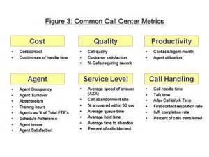 kpi for call center template the essential call center kpis edn