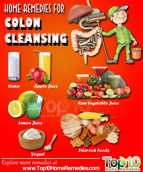 Foods To Detox Intestines by Home Remedies For Colon Cleansing Fiber Rich Foods