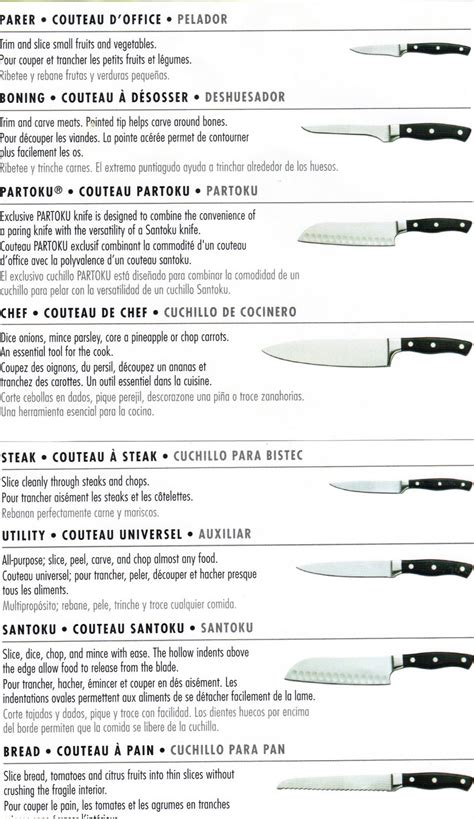 kitchen knives guide m j s elegant cuisine kitchen knife use guide