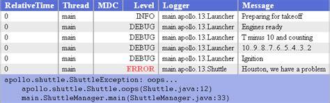 html layout logback chapter 6 layouts