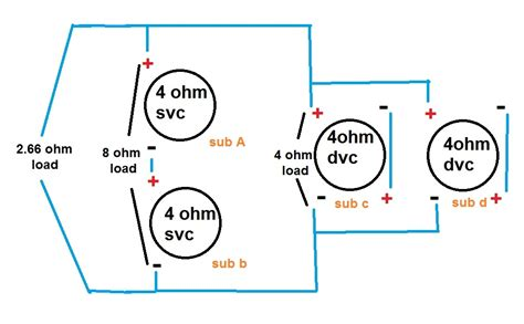 wiring diagram for two four ohm subs gallery wiring