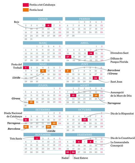 Calendario Laboral Barcelona 2017 Pdf El Calendari Laboral 2017