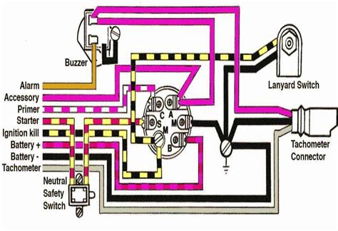 evinrude key switch wiring diagram evinrude free engine