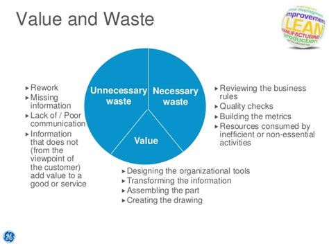 Mba Waste Services by Simple Lean Value And Waste
