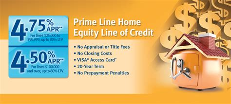 equity loan line of credit 700 loans without credit check