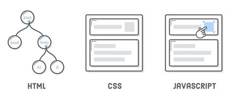 video tutorial html css javascript tutorial innerhtml phpsourcecode net