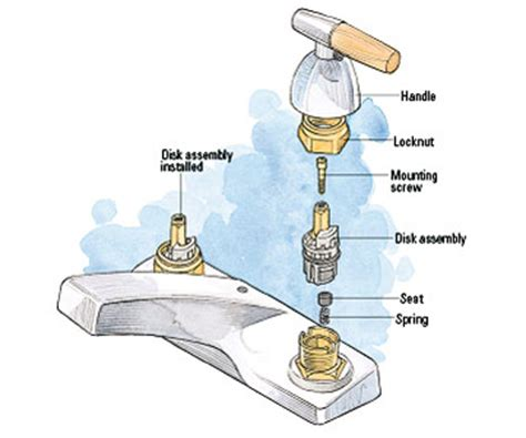 Two Handle Faucet Repair how to easy 30 minute leaky faucet repair lowes