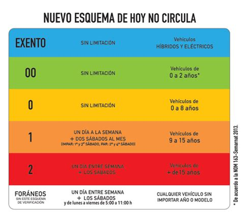 costo de verificacin 2016 edo mex calendario verificacion vehicular estado de mexico 2015