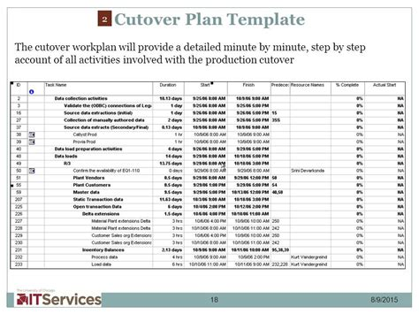 cutover plan template sap plan template kukkoblock templates