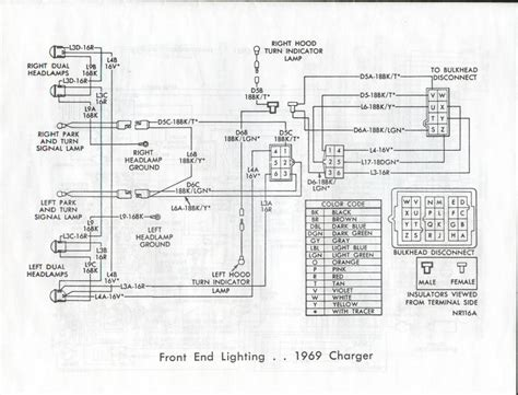 1969 dodge dart wiring diagram 1969 dodge dart fuse box