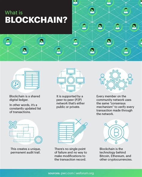 blockchain what is blockchain technology cryptocurrency bitcoin ethereum and smart contracts blockchain for dummies books beyond bitcoin how enterprises can integrate blockchain