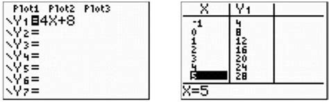 Graphing Calculator With Table by View Resource Writing Equations To Describe Functional