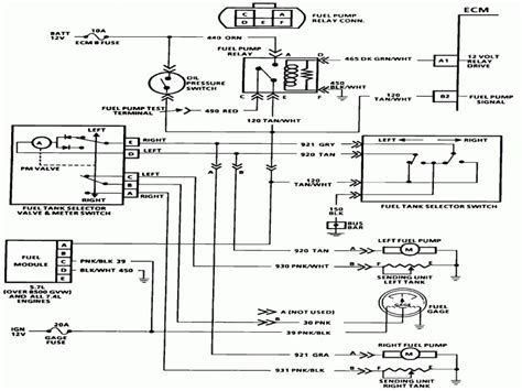 1988 chevy gmc truck wiring best site wiring harness chevy truck dual tank fuel wiring diagram wiring forums