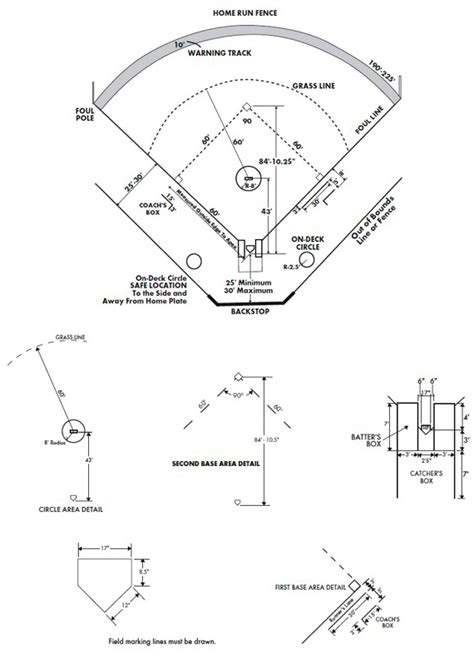 distance between pitchers mound and home plate 28 images