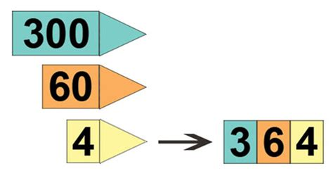 printable number arrow cards ti aie using structured resources to develop