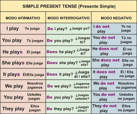 simple present verbal pattern estudio presente simple