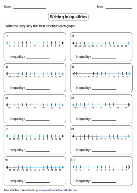Graphing Inequalities Worksheet by Inequalities Worksheets