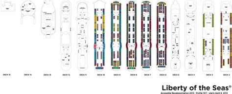 freedom of the seas floor plan freedom of the seas cruise ship deck plan pictures to pin on pinsdaddy
