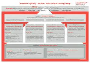 strategy mapping template strategy map for health organizationsstrategy map exles