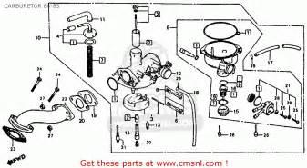 honda atc110 1984 usa carburetor 84 85_bighu0139f3z1201_0a4e polaris sportsman wiring diagram 14 on polaris sportsman wiring diagram