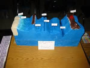 class projects ms romero s third grade