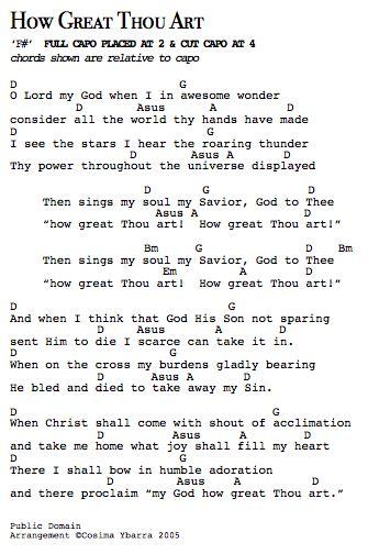 How Great Thou Art Guitar Chords