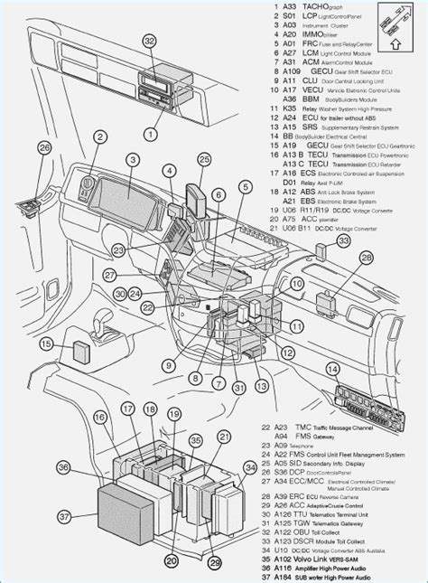semi truck wiring diagrams wiring diagram with description