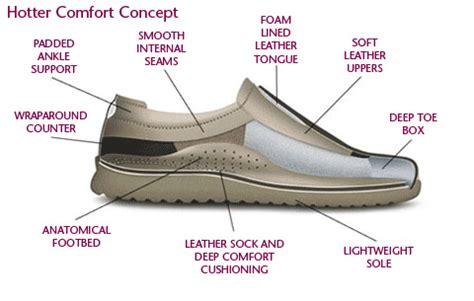 Sepatu Kaum Perempuan dunia perempuan sehat dengan sepatu tepat