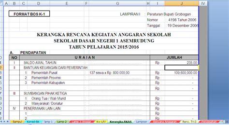 Download Rkas 2015 Sd | download rkas lengkap tahun 2015 sd negeri 1 asemrudung