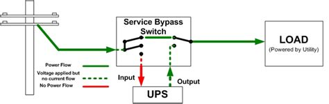 ups wiring diagram with bypass switch efcaviation