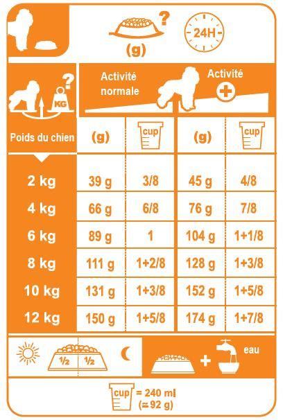 Royal Canin Poodle 1 5 Kg royal canin poodle 1 5kg achetez ici 224 prix bas