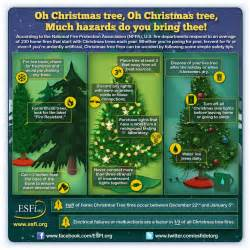 tree lights safety tips for safe decorating s circle