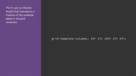 grid layout polyfill introduction to css grid layout