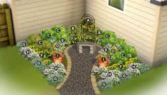 northwest gardening corner garden plan