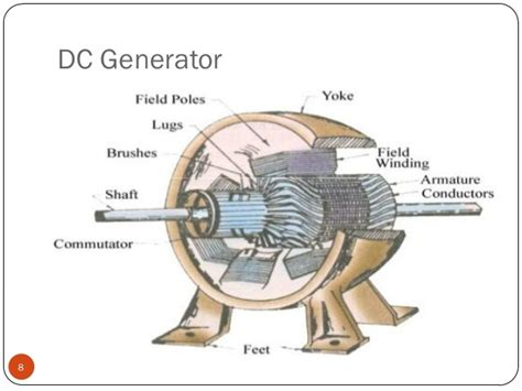 wind generator for dc motor wiring diagram wind generators