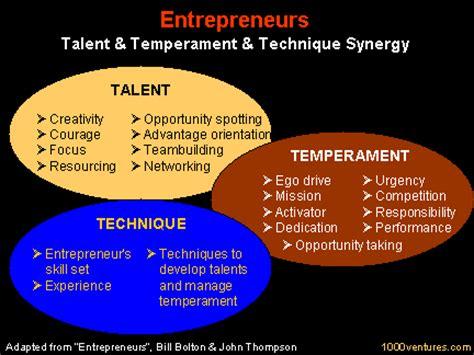 design entrepreneur meaning image gallery entrepreneur definition