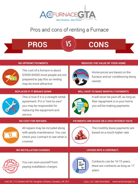 pros and cons of buying a house with cash cons renting 28 images renting a home vs buying a home
