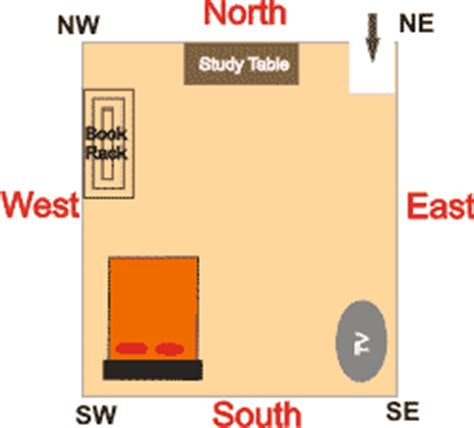 bathroom in southwest corner vastu vaastu feng shui for home mindtech norms