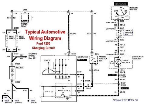 electrical diagrams for dummies electrical wirning diagrams