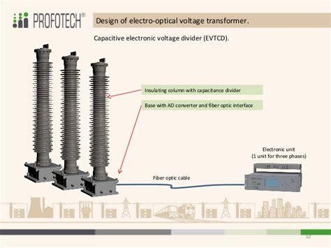 Power Lifier Absolute Design Ad 5000 profotech llc