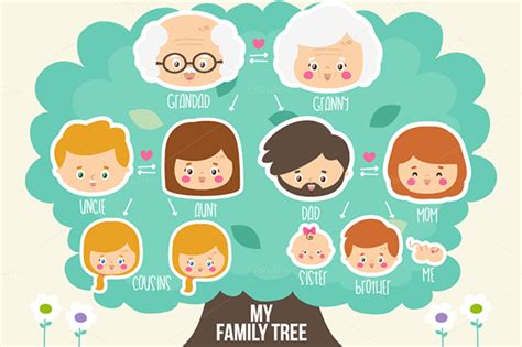Infographic Family Tree On Behance Linear Flat Family Tree Infographics
