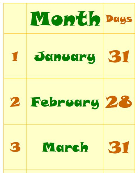 Calendar How Many Days In Each Month Months Days Calendar Reference Classroom Caboodle