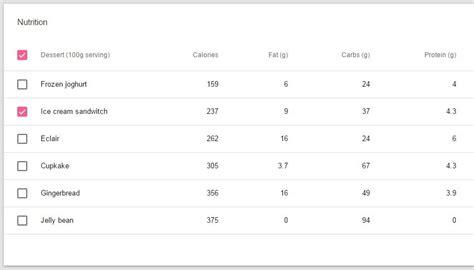data table design google material design data table with angularjs angular