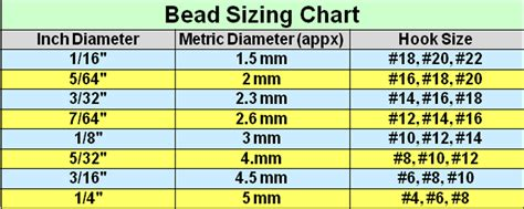 bead sizing chart vermont fly fishing hide a bead nymphes