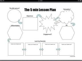 5 minute lesson plan template 5minplan the 5 minute lesson plan